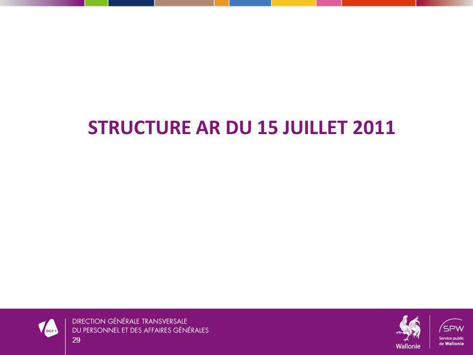 STRUCTURE AR DU 15 JUILLET 2011