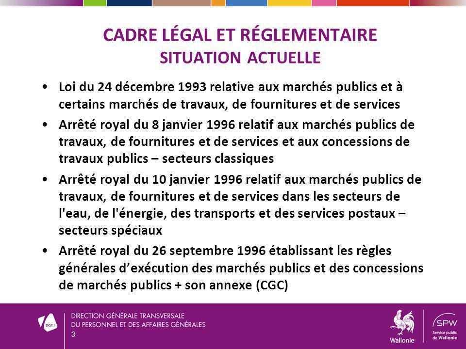 Cadre légal et réglementaire Situation actuelle