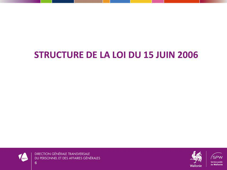 STRUCTURE DE LA LOI DU 15 JUIN 2006