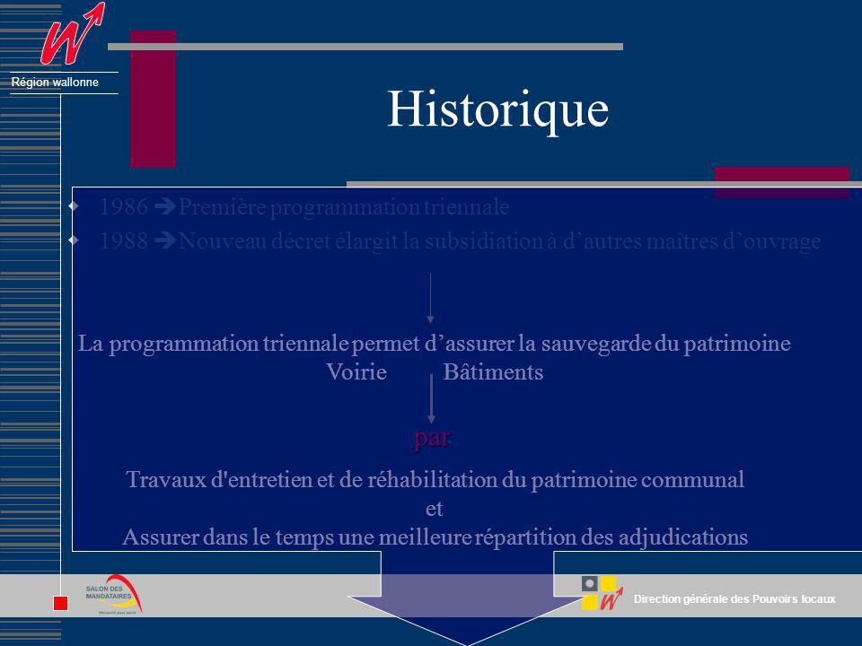Historique par 1986 Première programmation triennale