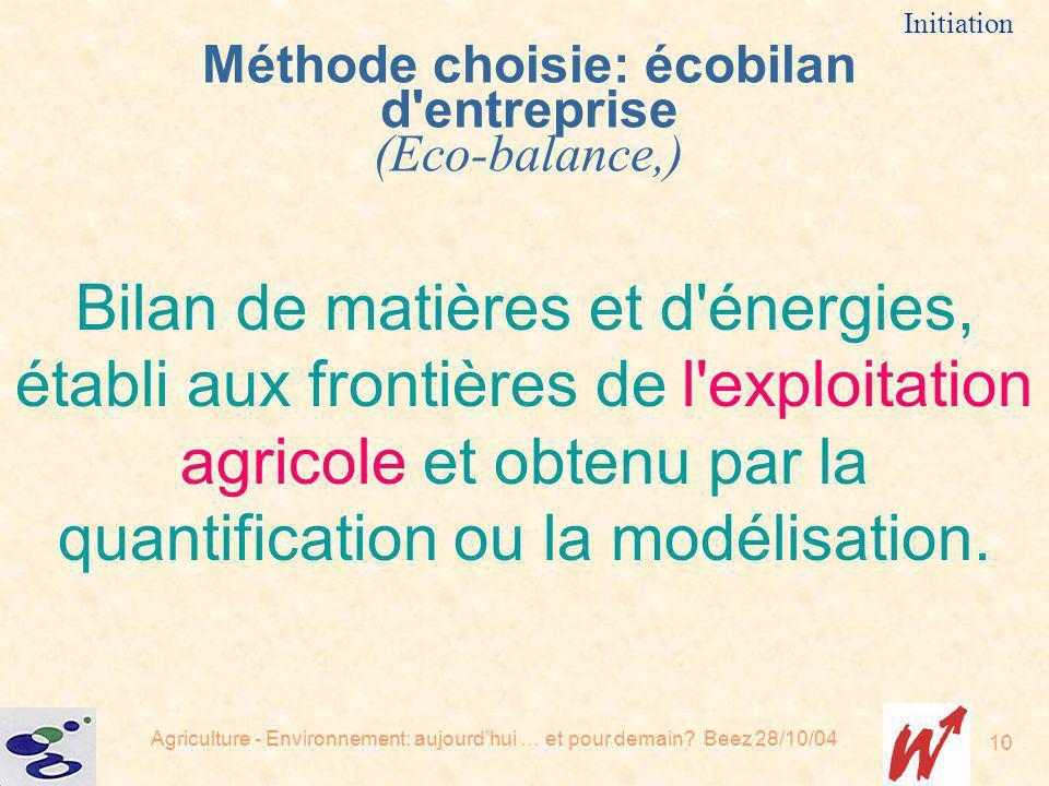 Méthode choisie: écobilan d entreprise (Eco-balance,)