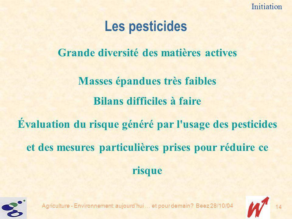 Les pesticides Grande diversité des matières actives