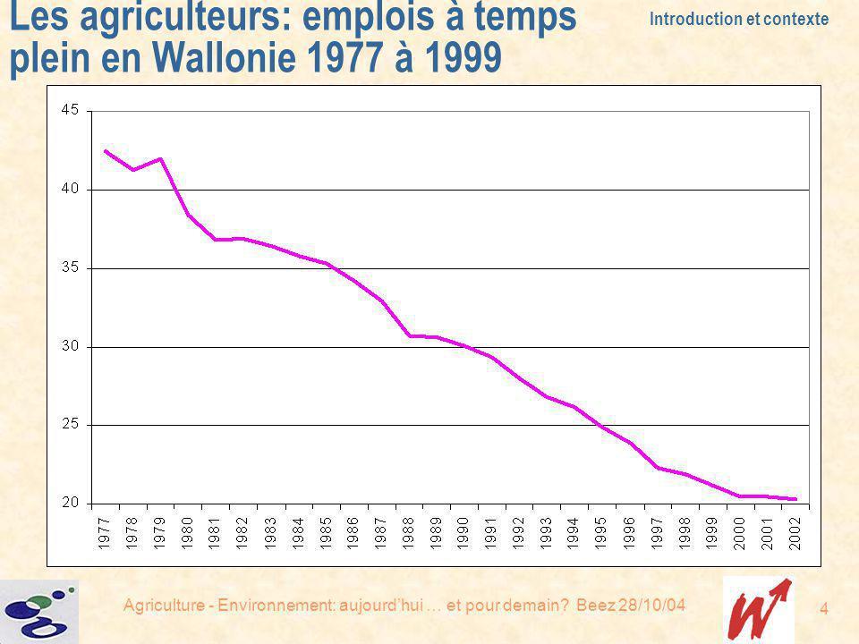 Les agriculteurs: emplois à temps plein en Wallonie 1977 à 1999
