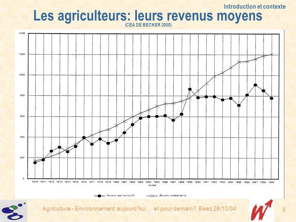 Les agriculteurs: leurs revenus moyens (CEA DE BECKER 2000)