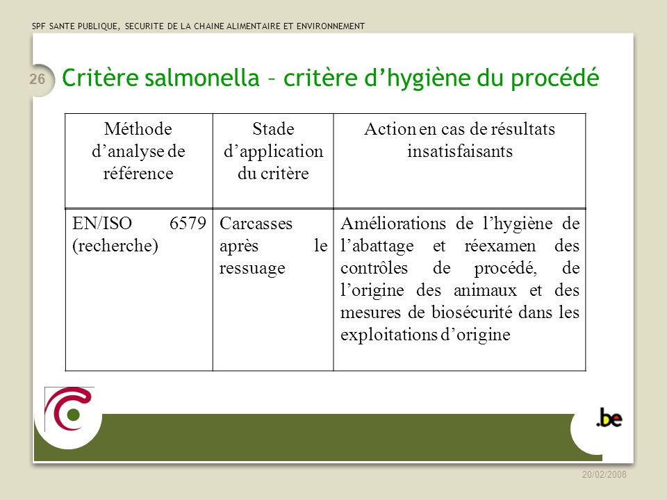Critère salmonella – critère d'hygiène du procédé
