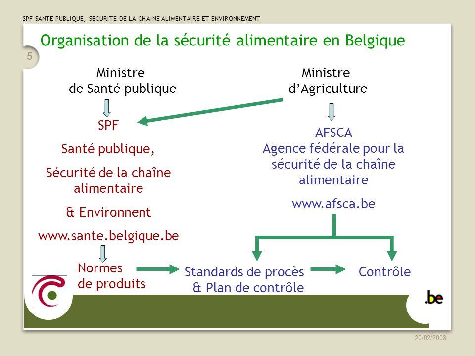 Organisation de la sécurité alimentaire en Belgique