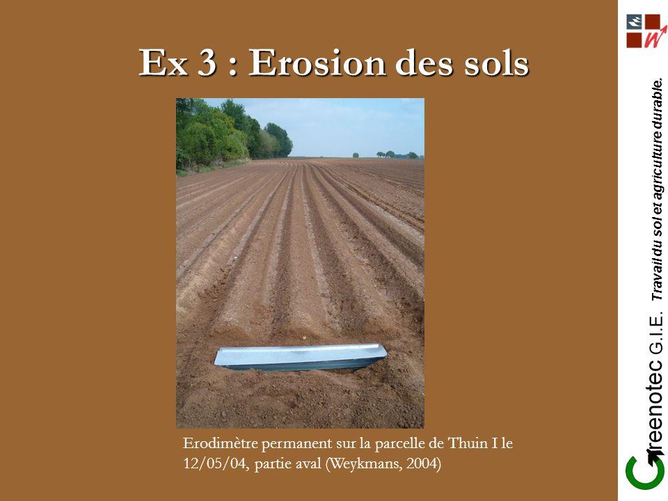 Ex 3 : Erosion des sols Erodimètre permanent sur la parcelle de Thuin I le 12/05/04, partie aval (Weykmans, 2004)