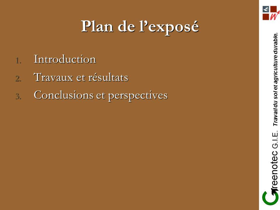 Plan de l'exposé Introduction Travaux et résultats