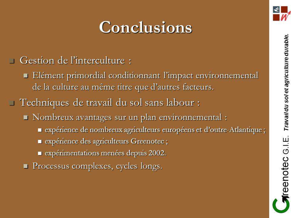 Conclusions Gestion de l'interculture :