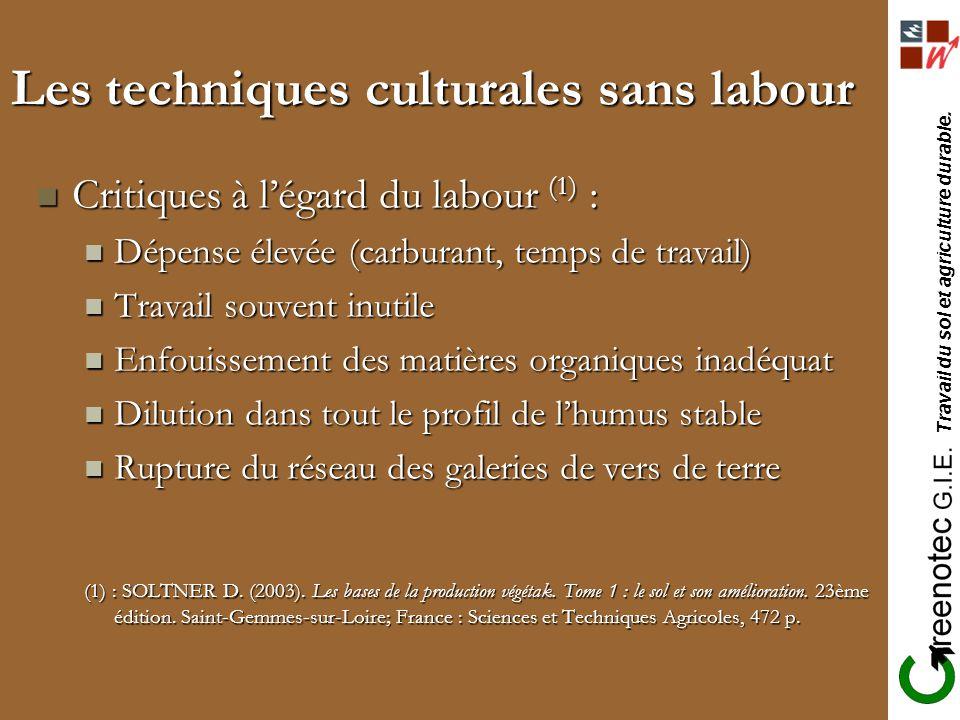 Les techniques culturales sans labour