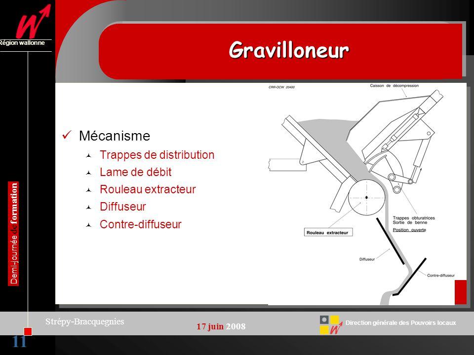 Gravilloneur 11 Mécanisme Trappes de distribution Lame de débit