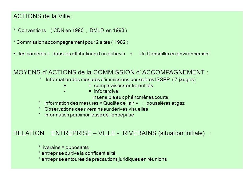 MOYENS d' ACTIONS de la COMMISSION d' ACCOMPAGNEMENT :