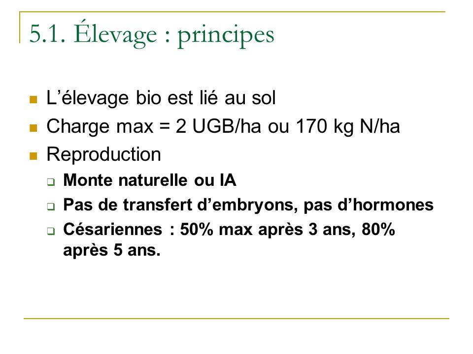 5.1. Élevage : principes L'élevage bio est lié au sol