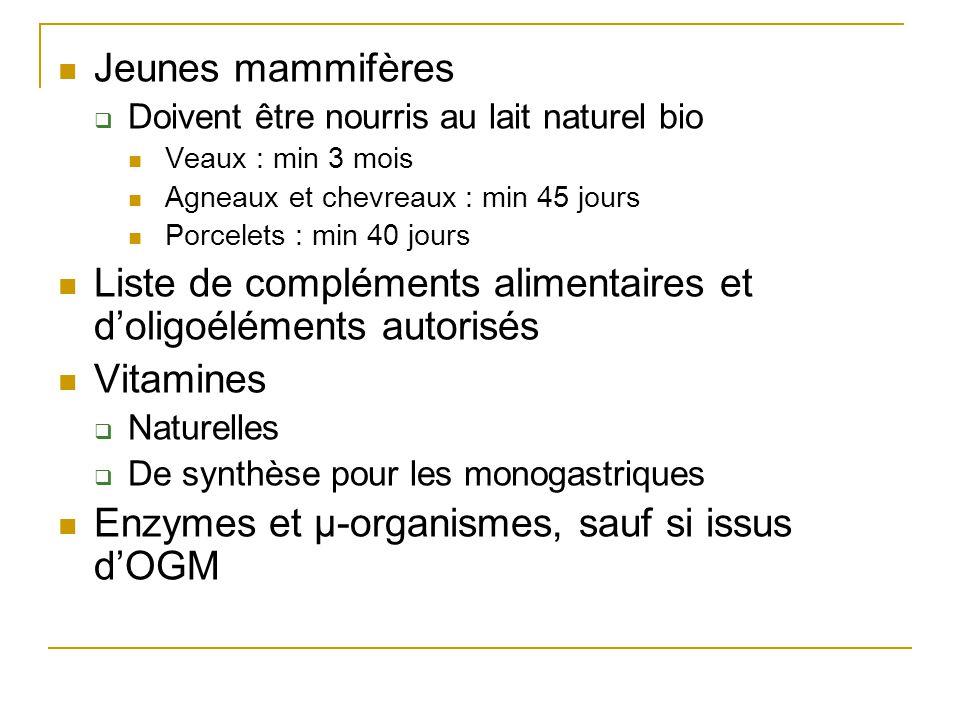 Liste de compléments alimentaires et d'oligoéléments autorisés
