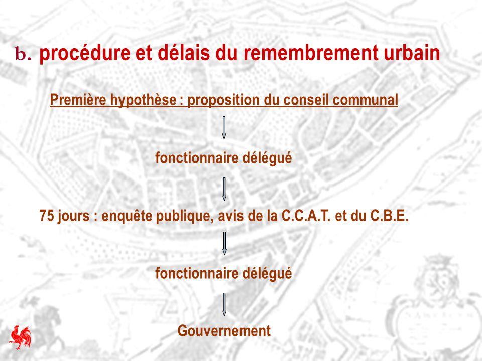 b. procédure et délais du remembrement urbain