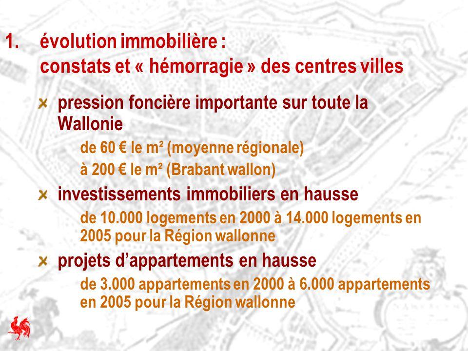 évolution immobilière : constats et « hémorragie » des centres villes