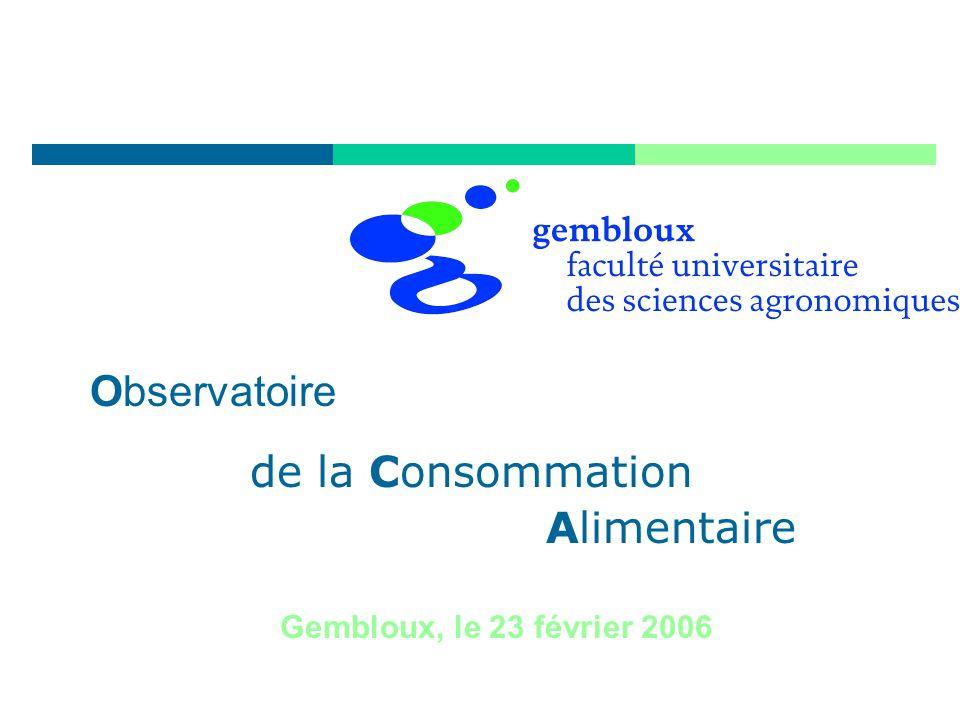 Observatoire de la Consommation Alimentaire