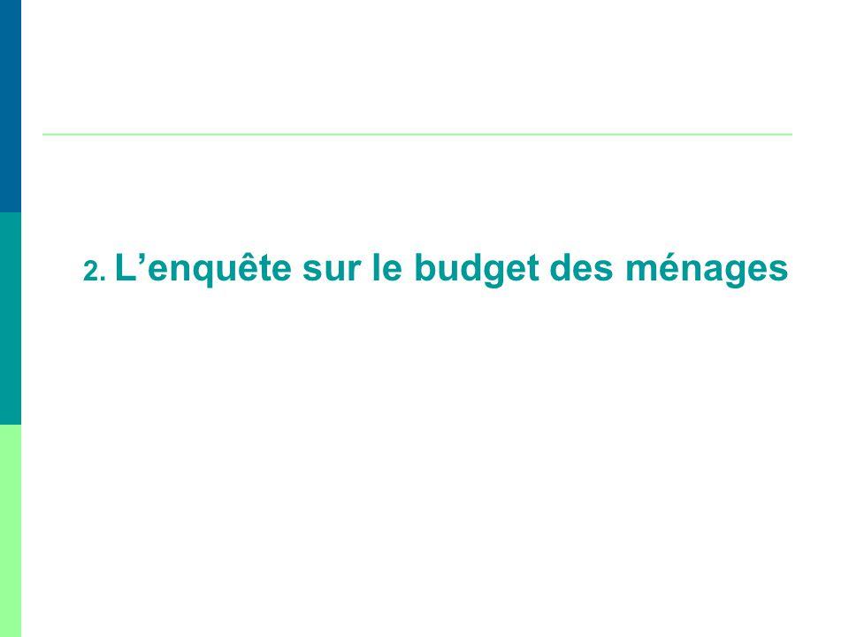 2. L'enquête sur le budget des ménages