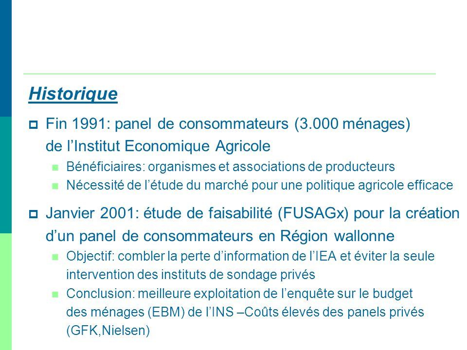 Historique Fin 1991: panel de consommateurs (3.000 ménages) de l'Institut Economique Agricole.