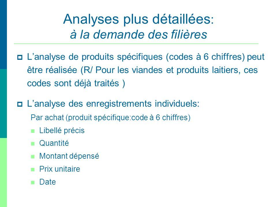 Analyses plus détaillées: à la demande des filières