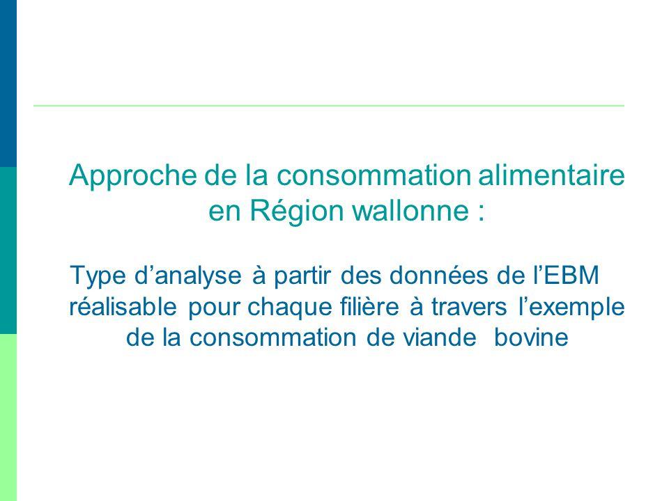 Approche de la consommation alimentaire en Région wallonne :