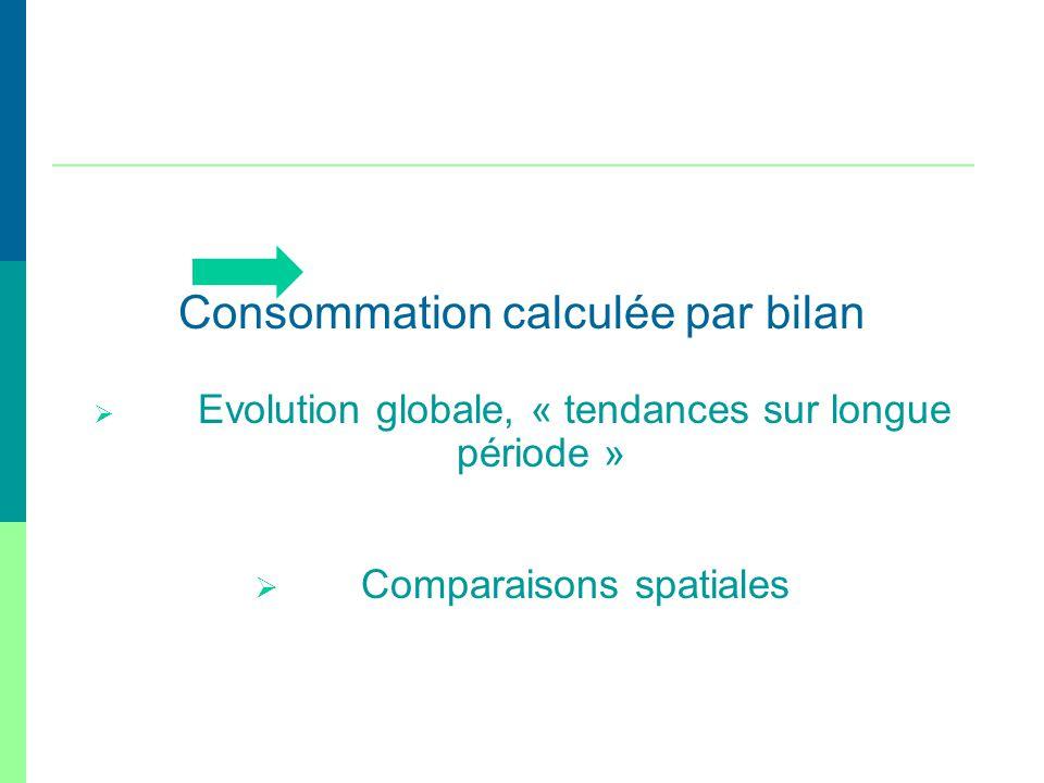 Consommation calculée par bilan