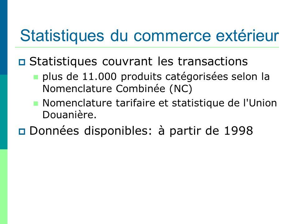 Statistiques du commerce extérieur