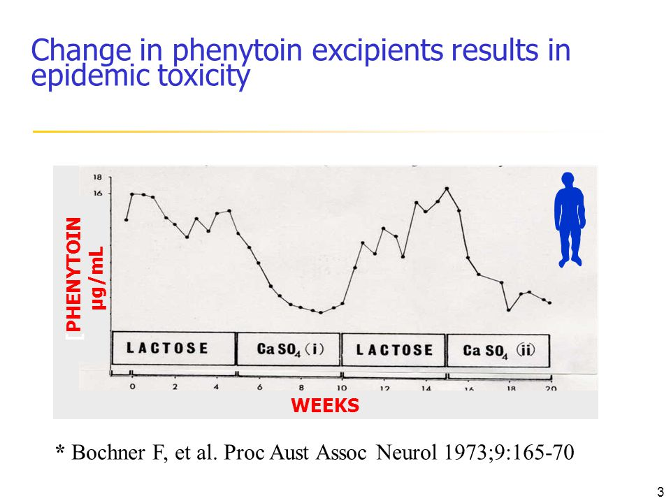 Change in phenytoin excipients results in epidemic toxicity