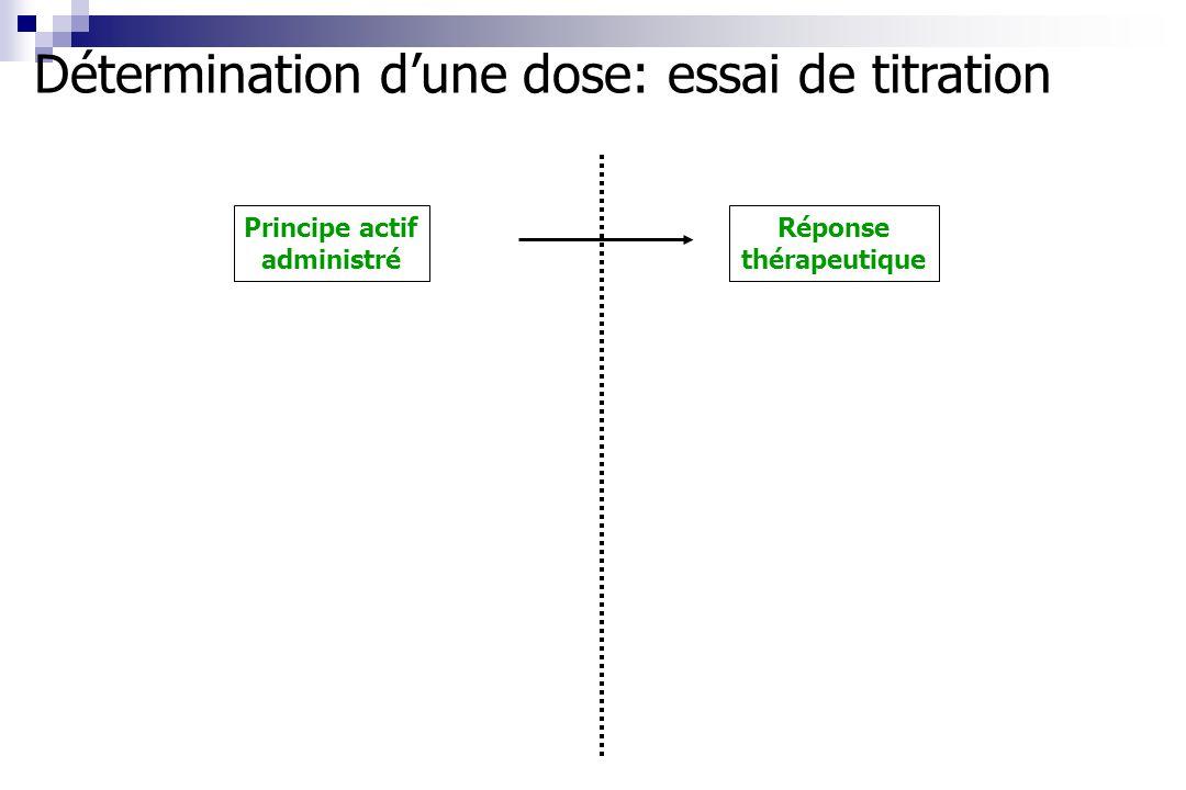 Détermination d'une dose: essai de titration