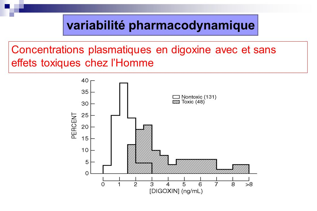 variabilité pharmacodynamique