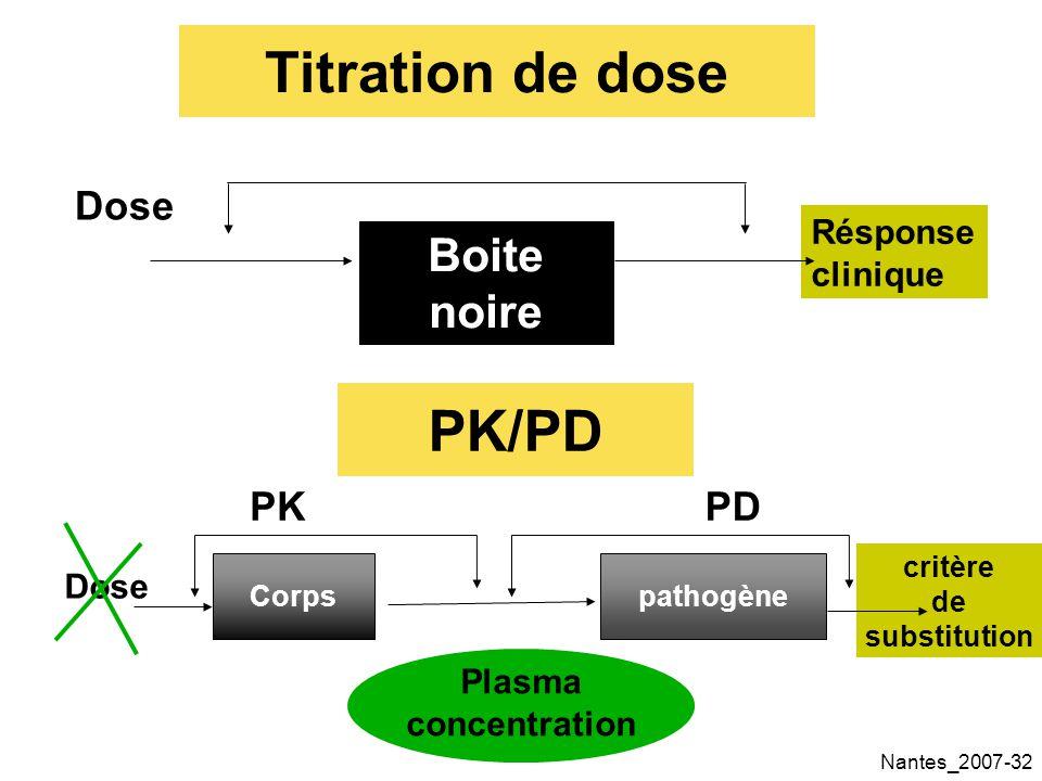 Titration de dose PK/PD