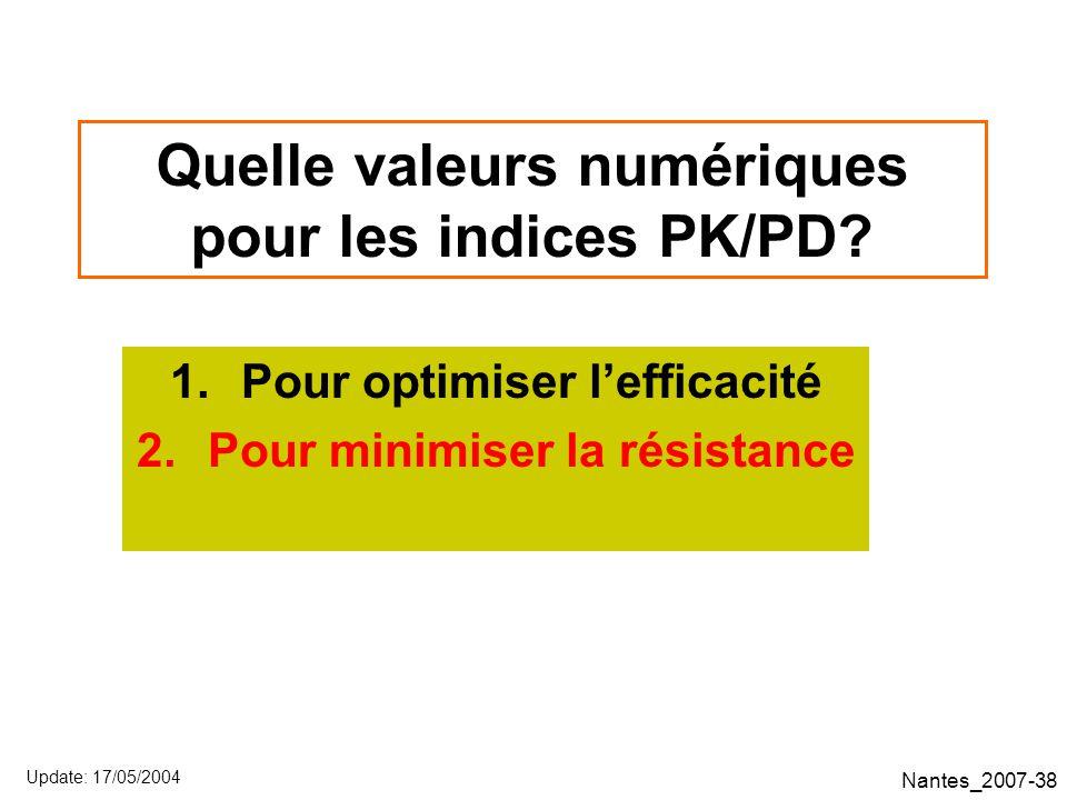 Quelle valeurs numériques pour les indices PK/PD