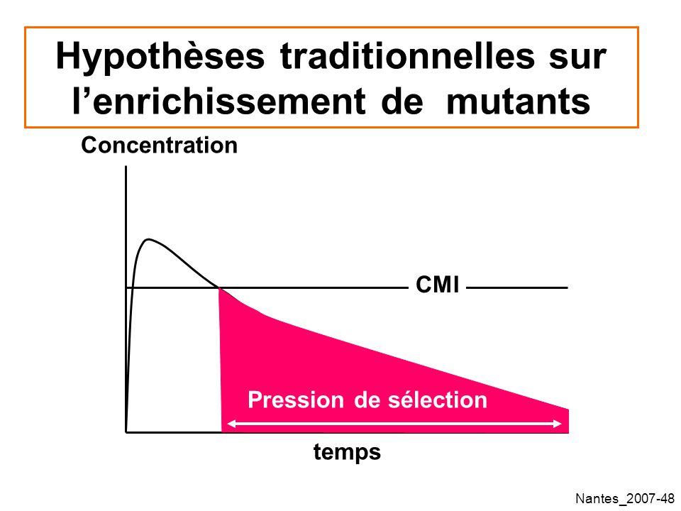 Hypothèses traditionnelles sur l'enrichissement de mutants