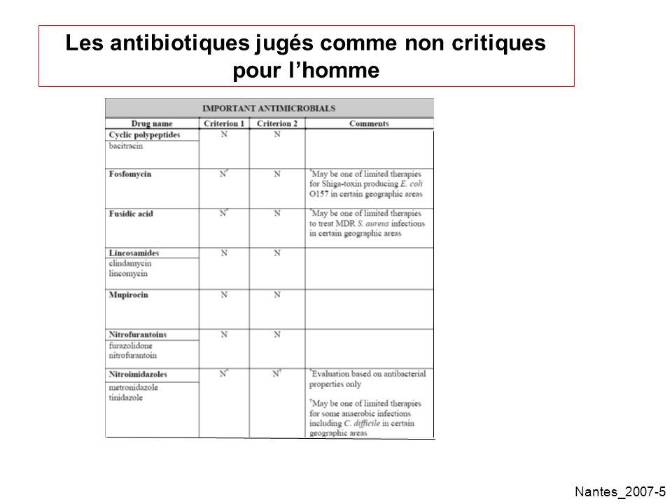 Les antibiotiques jugés comme non critiques pour l'homme