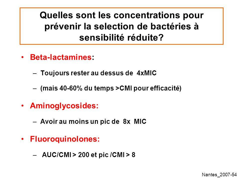 Quelles sont les concentrations pour prévenir la selection de bactéries à sensibilité réduite