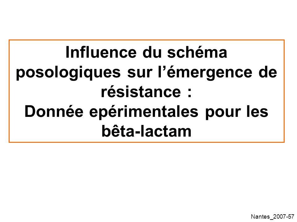 Influence du schéma posologiques sur l'émergence de résistance : Donnée epérimentales pour les bêta-lactam