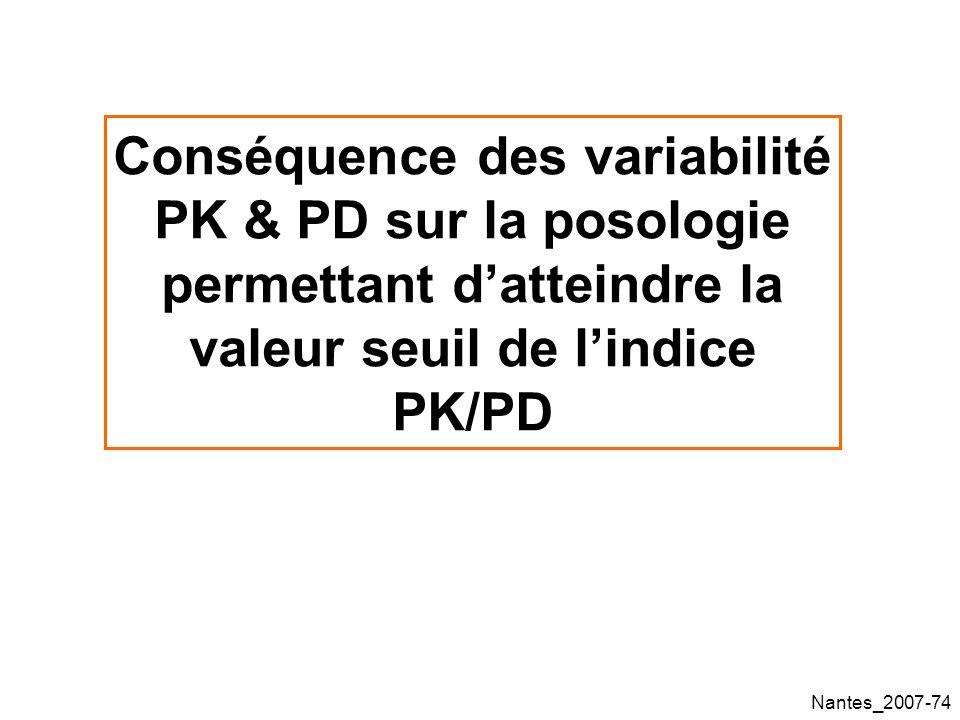 Conséquence des variabilité PK & PD sur la posologie permettant d'atteindre la valeur seuil de l'indice PK/PD