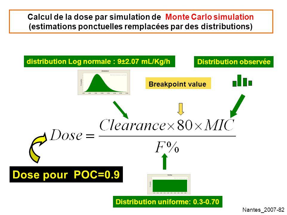Calcul de la dose par simulation de Monte Carlo simulation (estimations ponctuelles remplacées par des distributions)
