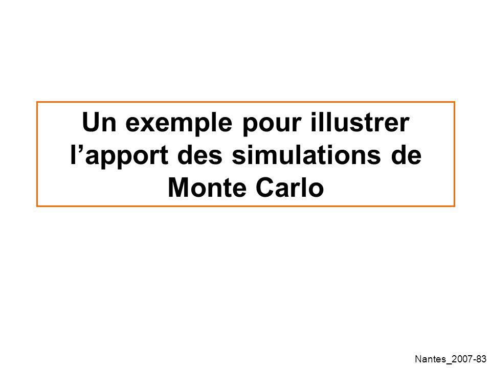 Un exemple pour illustrer l'apport des simulations de Monte Carlo