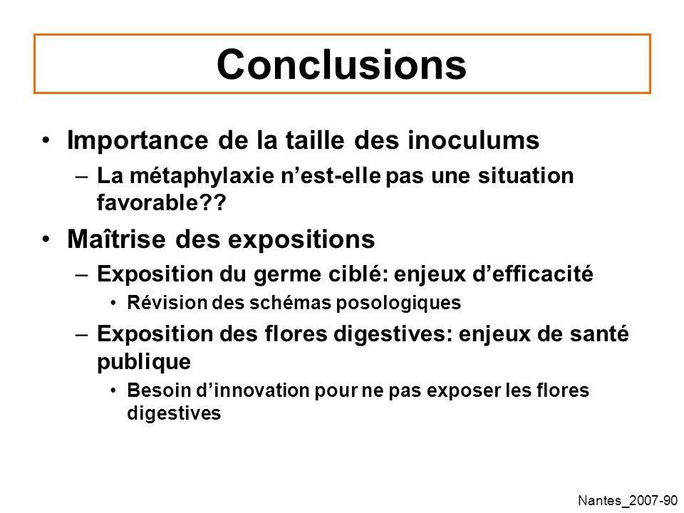 Conclusions Importance de la taille des inoculums