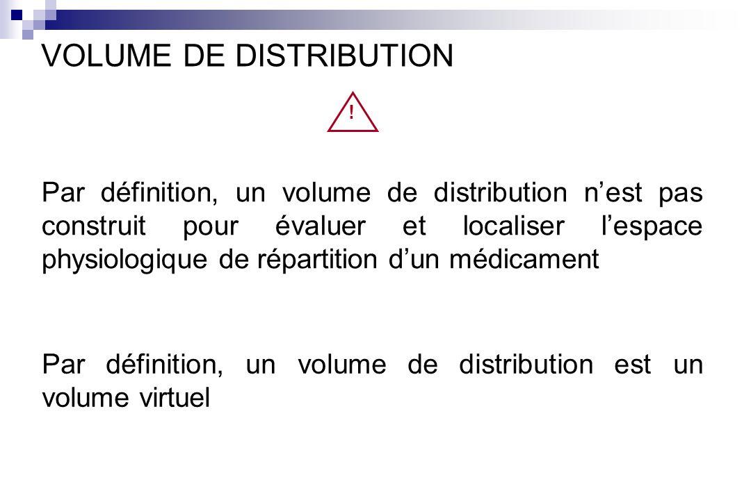 VOLUME DE DISTRIBUTION