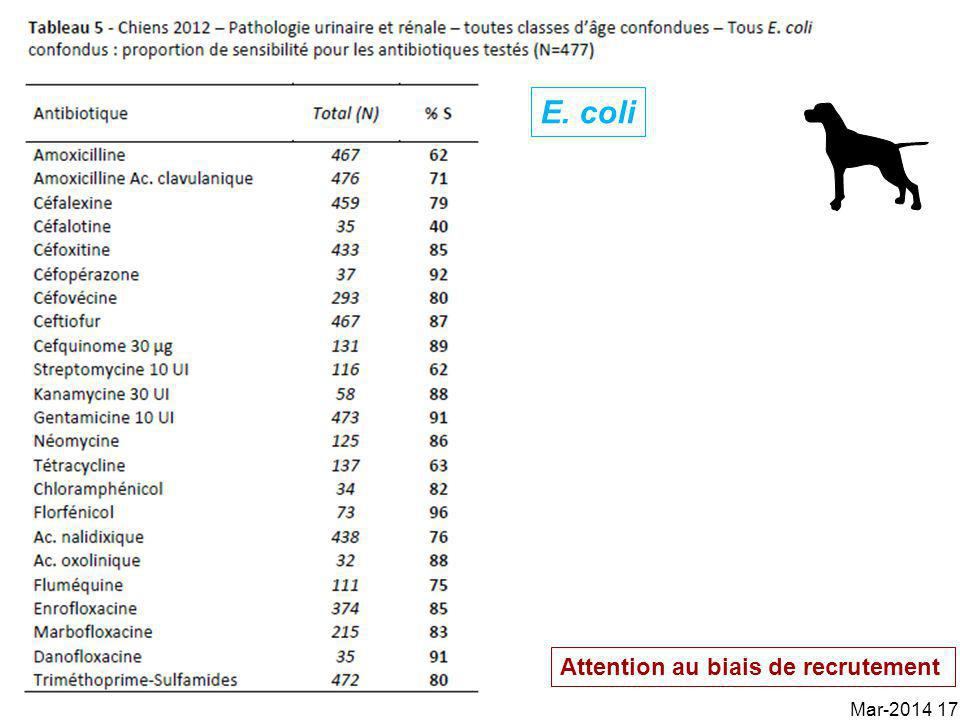 E. coli Attention au biais de recrutement Mar-2014 17