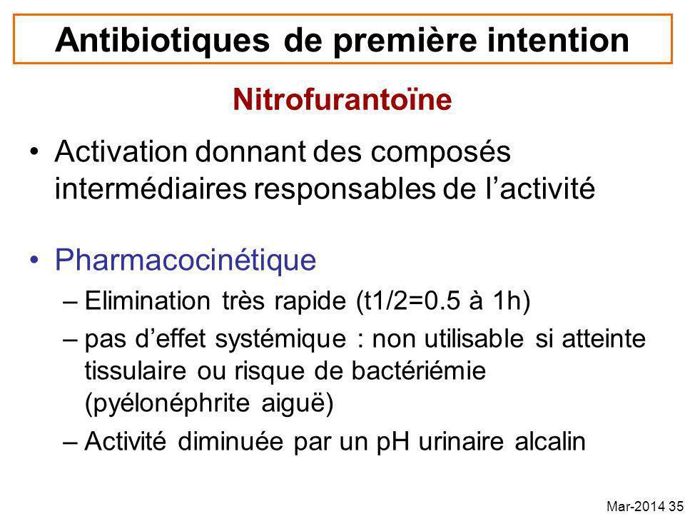 Antibiotiques de première intention
