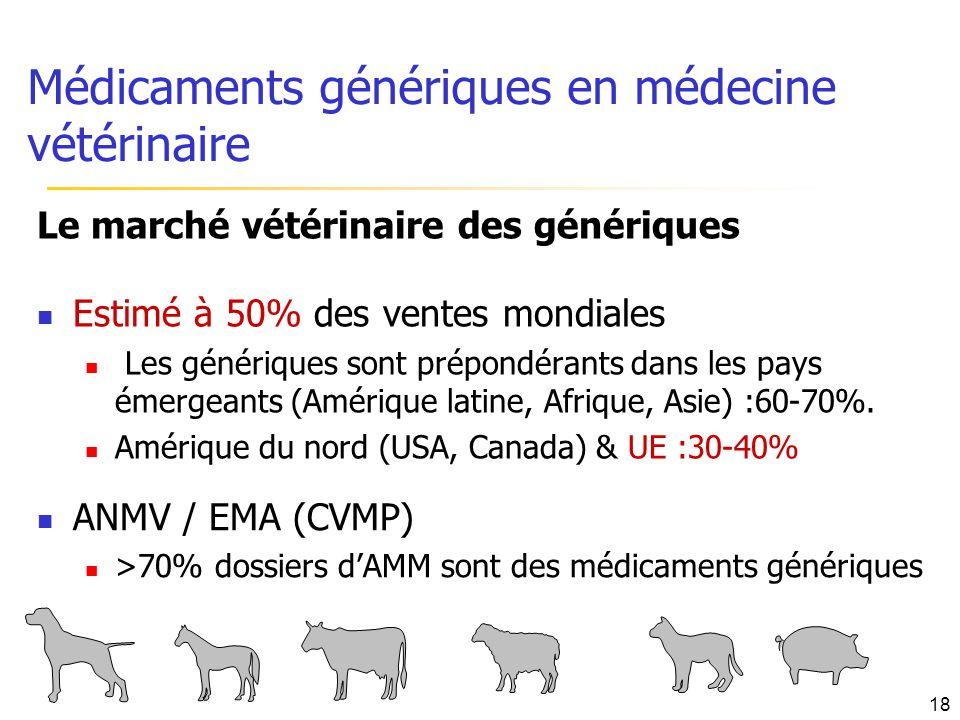 Médicaments génériques en médecine vétérinaire