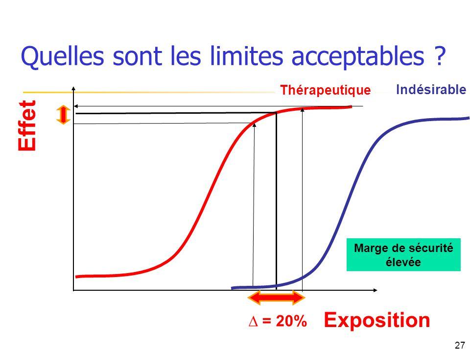 Quelles sont les limites acceptables