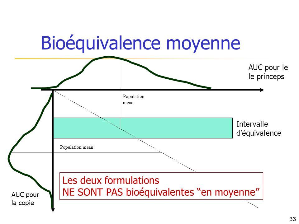 Bioéquivalence moyenne