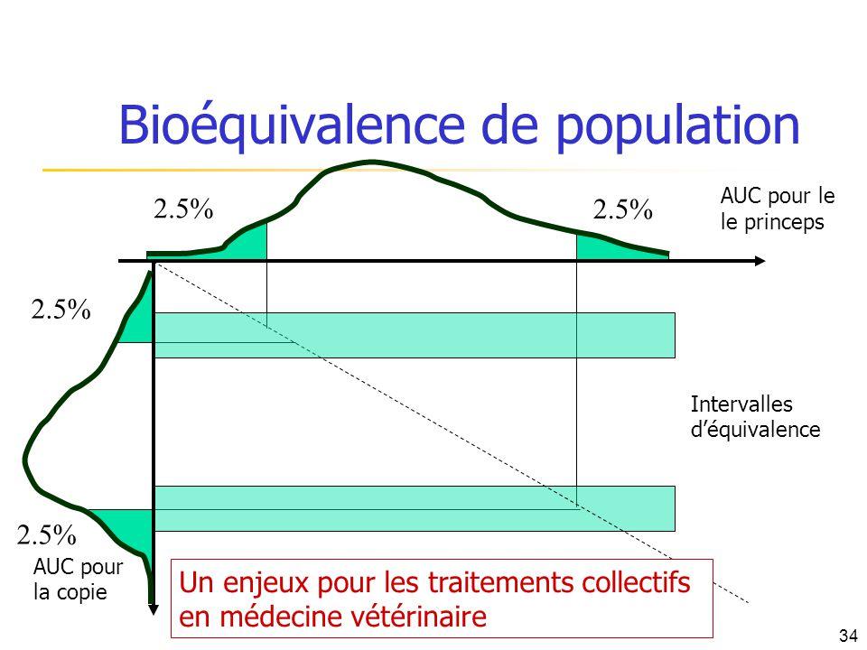 Bioéquivalence de population