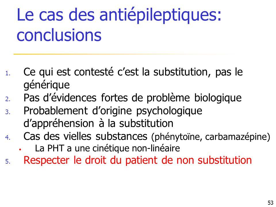 Le cas des antiépileptiques: conclusions