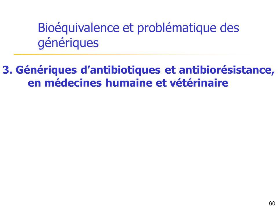 Bioéquivalence et problématique des génériques