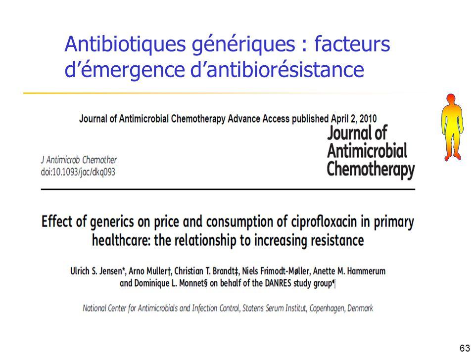Antibiotiques génériques : facteurs d'émergence d'antibiorésistance